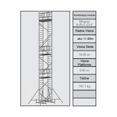 Skela modul E