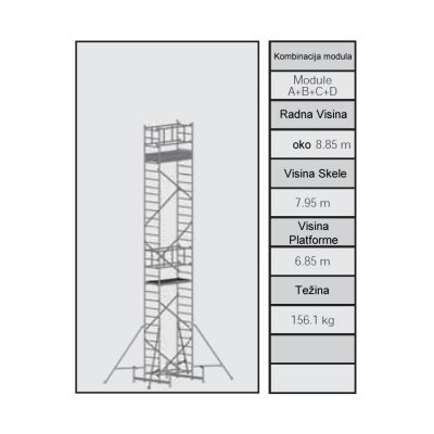 Skela modul D