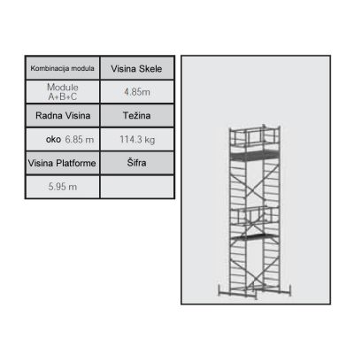 Skela modul C